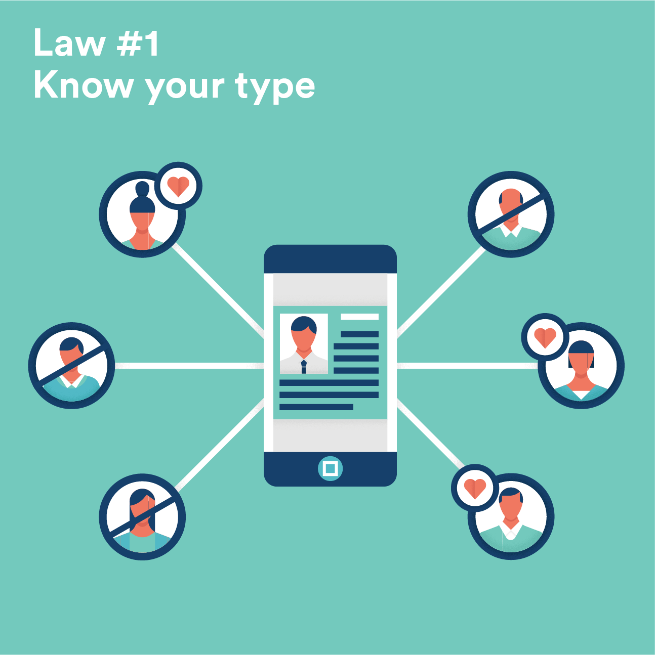 Law #1 - Know your type