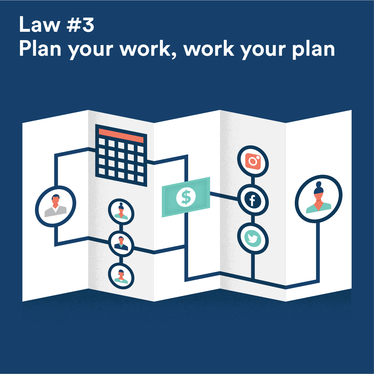 Law #3 - Plan your work, work your plan